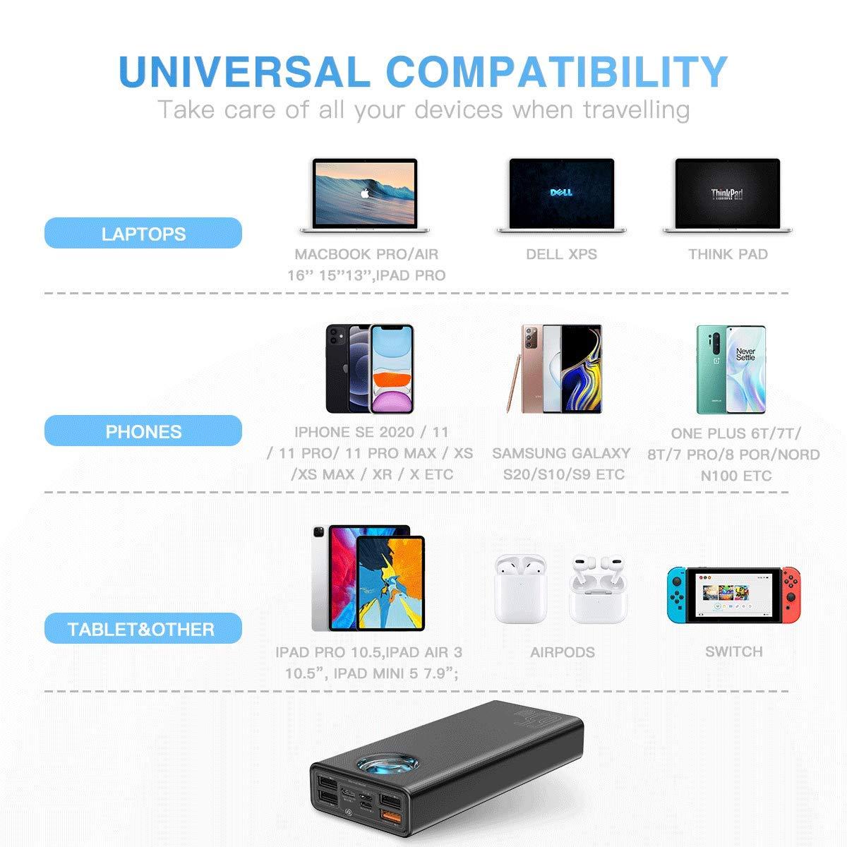 Mua Portable Power Bank 30000mAh, Baseus 65W PD USB C Fast ...