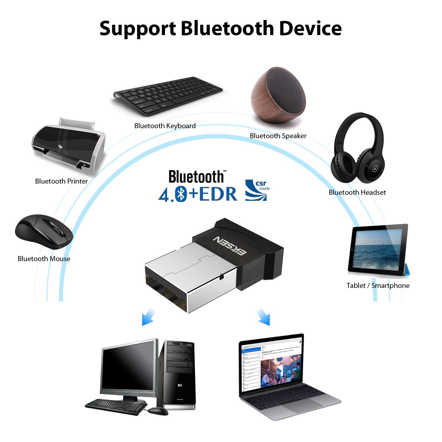 EKSEN Adaptador Bluetooth 4.0 Dongle, Plug Play en Windows 10, 8, 7, Vista XP 32/64 bit Ordenador Portatil PC Bluetooth Altavoz, Auriculares, Teclado, ...