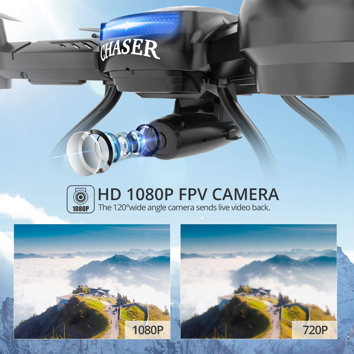 Holy Stone F181W WIfi Fpv Drone review about HD camera