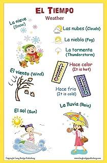 Amazon.com: Spanish Language School Poster - Colors - Wall Chart ...
