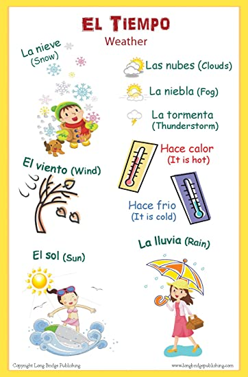 Amazon.com: Spanish Language School Poster - Words About the ...