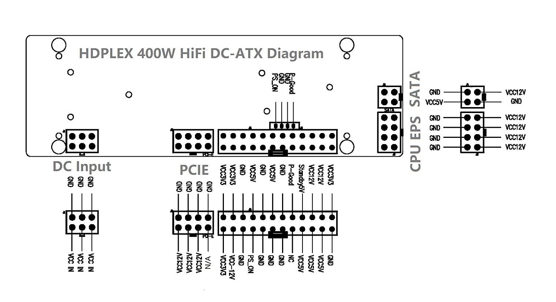 Amazon.com: HDPLEX 400W Hi-Fi DC-ATX Power Supply (Wide 16V-24V DC ...