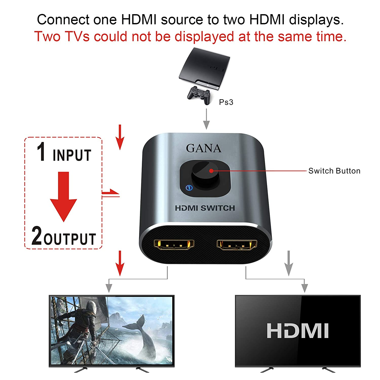 HDMI Switch GANA Aluminio HDMI Splitter Bidireccional Entradas 2 a 1 Salida o 1 IN 2 OUT Soporta HD 4K 3D 1080P HD para TV //Blu-ray//Firestick//Xbox//PS3//PS4