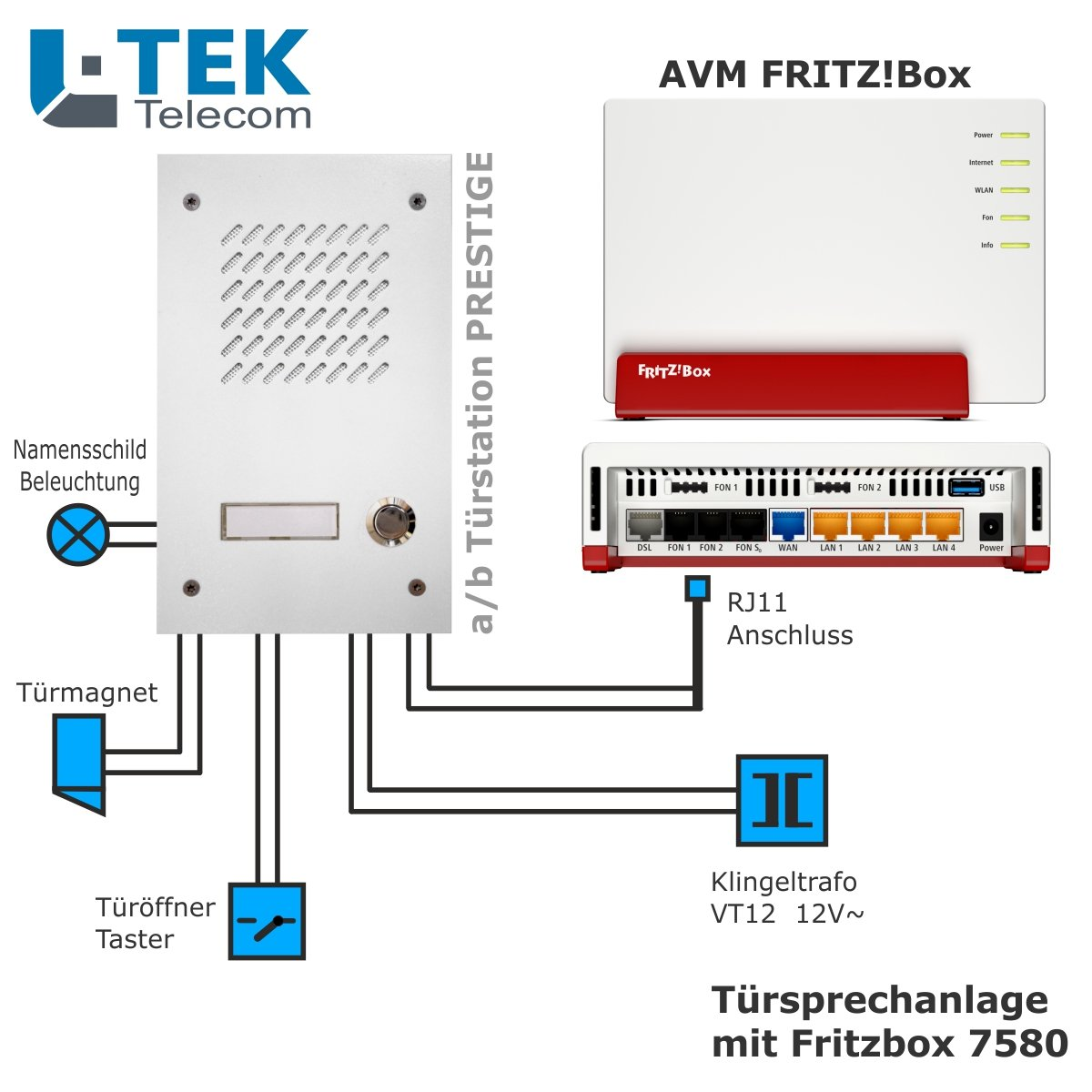 Beste Draht Router Netzwerk Galerie - Schaltplan Serie Circuit ...