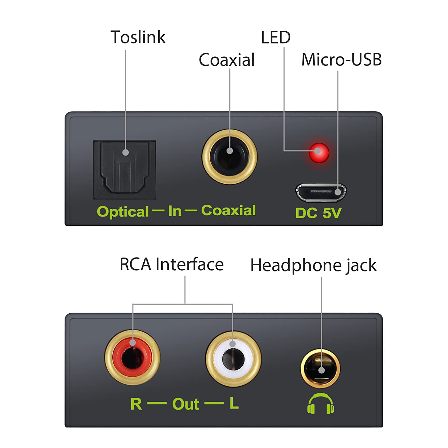 Linkfor Digital To Analog Audio Converter Dac Coaxial Rca Cable Optical Spdif Toslink L R 35mm Jack Stereo Adapter