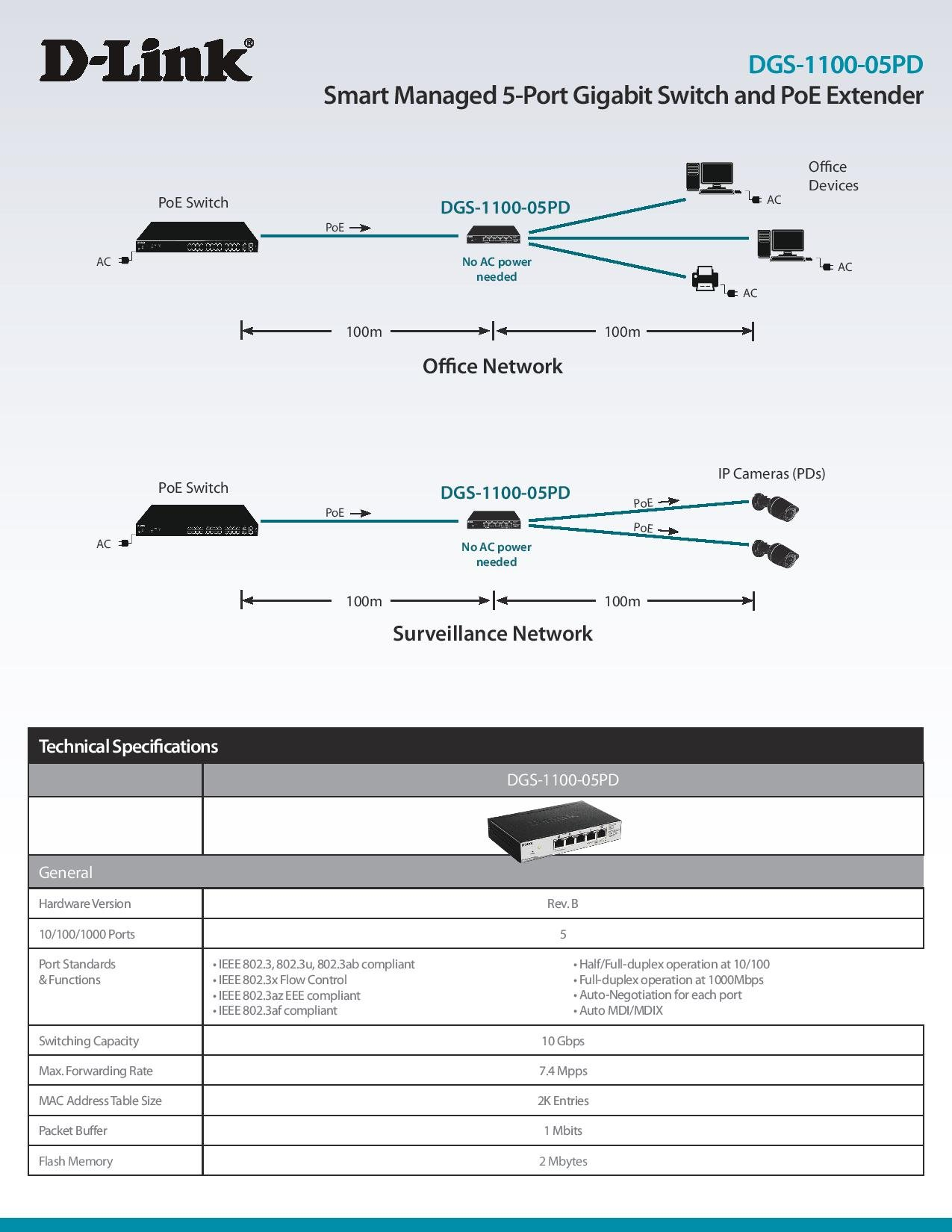 D-Link DGS-1100-05PD Smart Managed PoE-Powered 5-Port Gigabit Switch and PoE Extender by D-Link (Image #7)