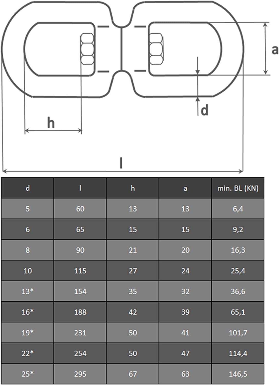 4 St/ück Drehwirbel Auge D=5 Edelstahl A4 OPIOL QUALITY /Öse-/Öse Ankerwirbel | Kettenwirbel Wirbel Auge