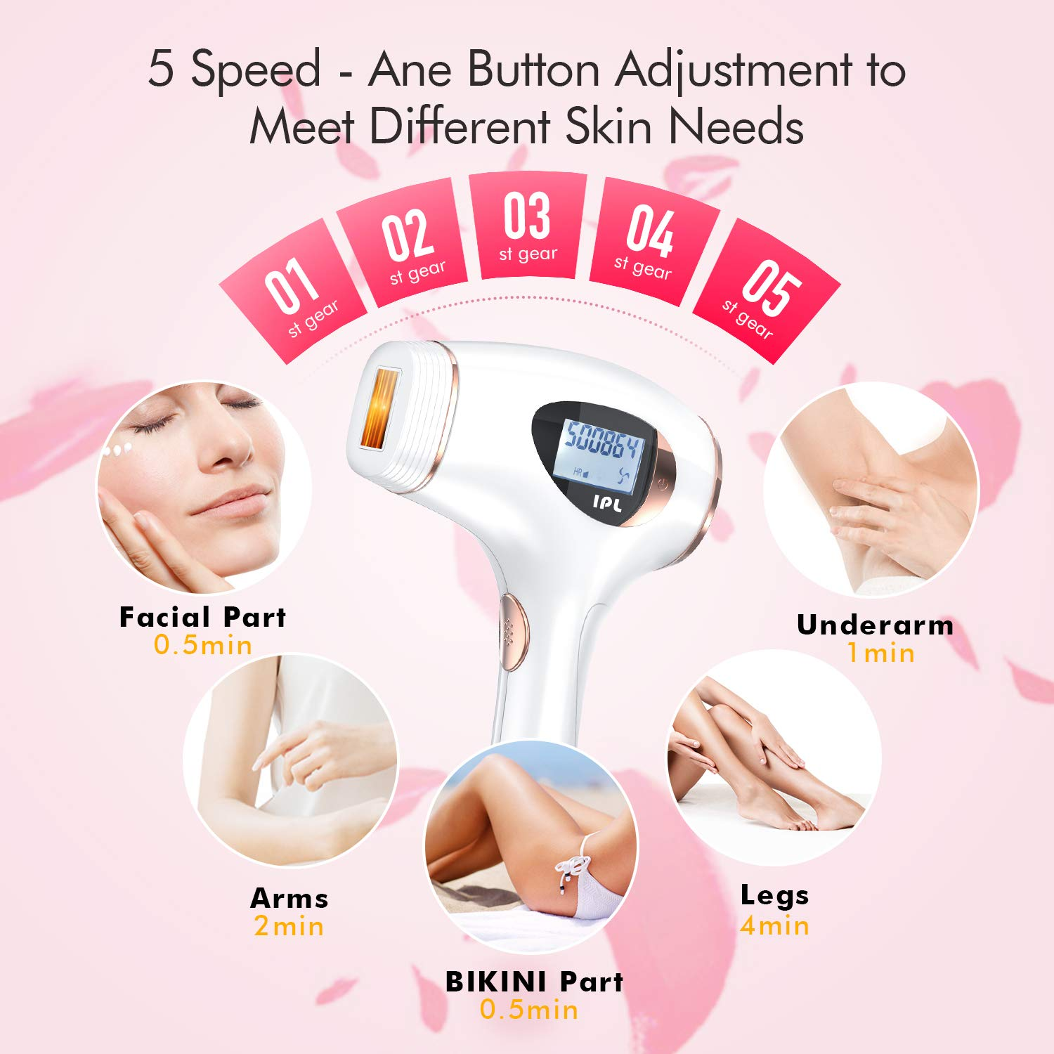 Houselog IPL Hair Removal,Permanent Hair Removal Painless Flawless Touch Hair Remover System for Women (RoseGold)