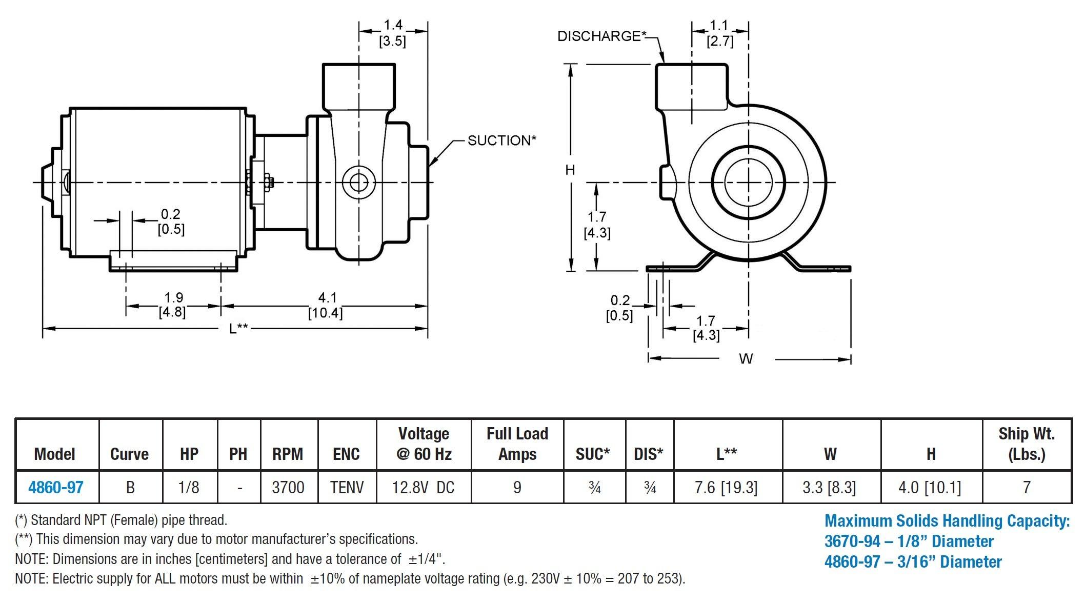 AMT Pump 4861-97 Marine Pump, Bronze, 1/8 HP, 12V DC TENV Marine Motor, 3/4'' NPT Female Suction & Discharge Ports