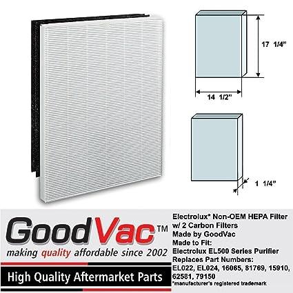 Electrolux Series El500 Series Air Filter Aftermarket Hepa Filter Package