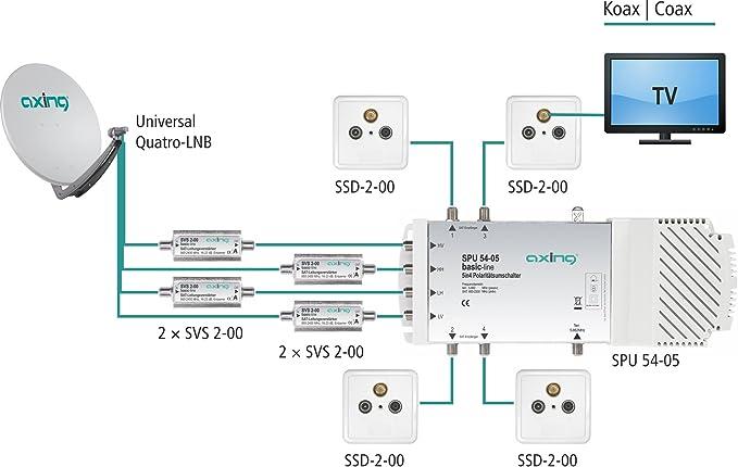 Axing Svs 2 00 Satelliten Leitungsverstärker Inline Elektronik