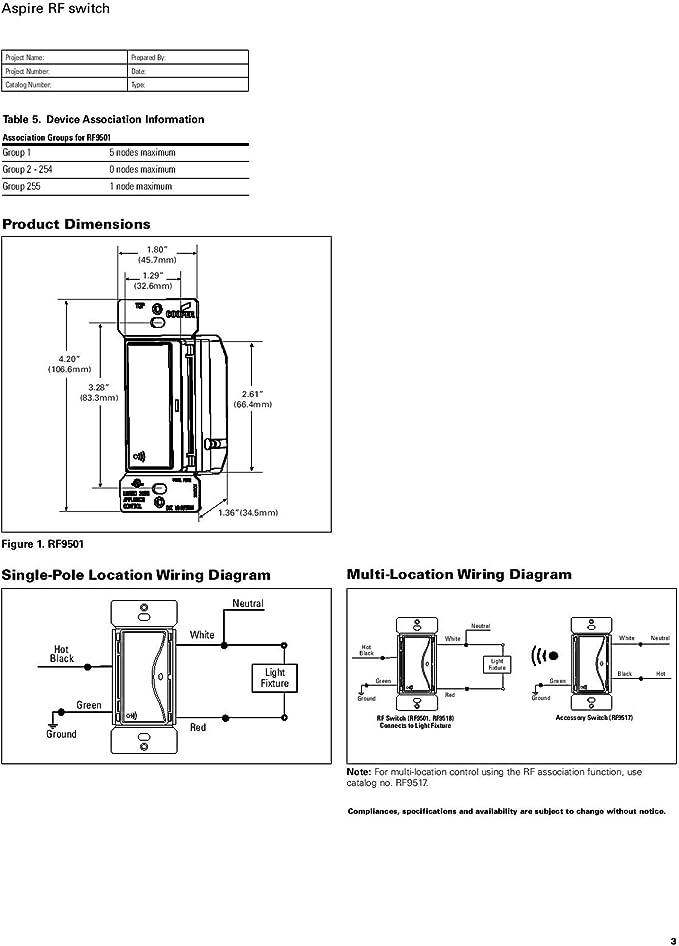 aspire cooper wiring diagram - fusebox and wiring diagram wires-salad -  wires-salad.radioe.it  radioe.it