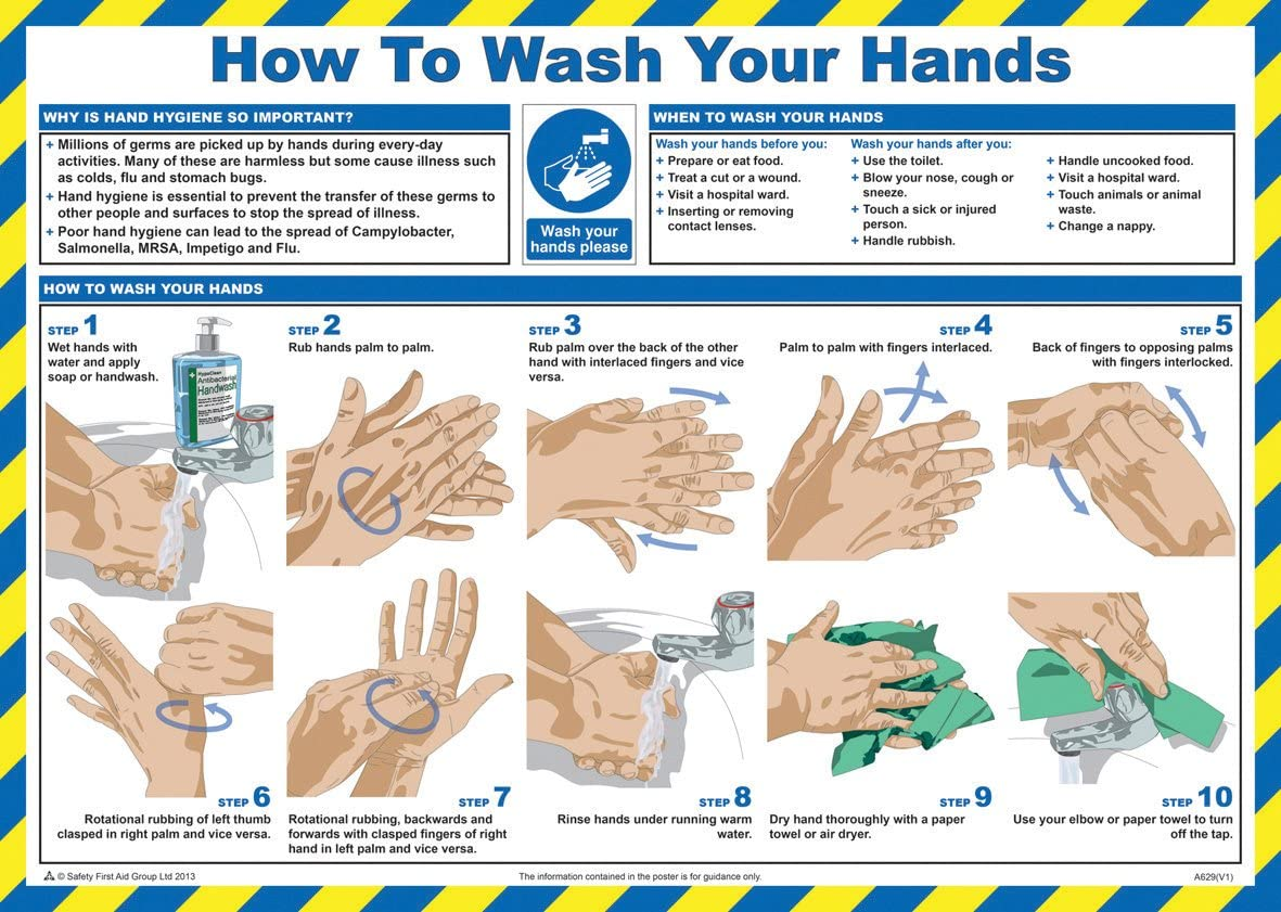 Safety First Aid Laminated How to Wash Your Hands Poster A2 ...