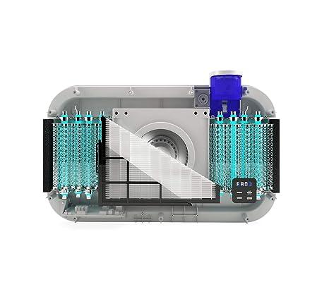Radic8 VK-Blue purificador de aire y esterilizador, color blanco ...