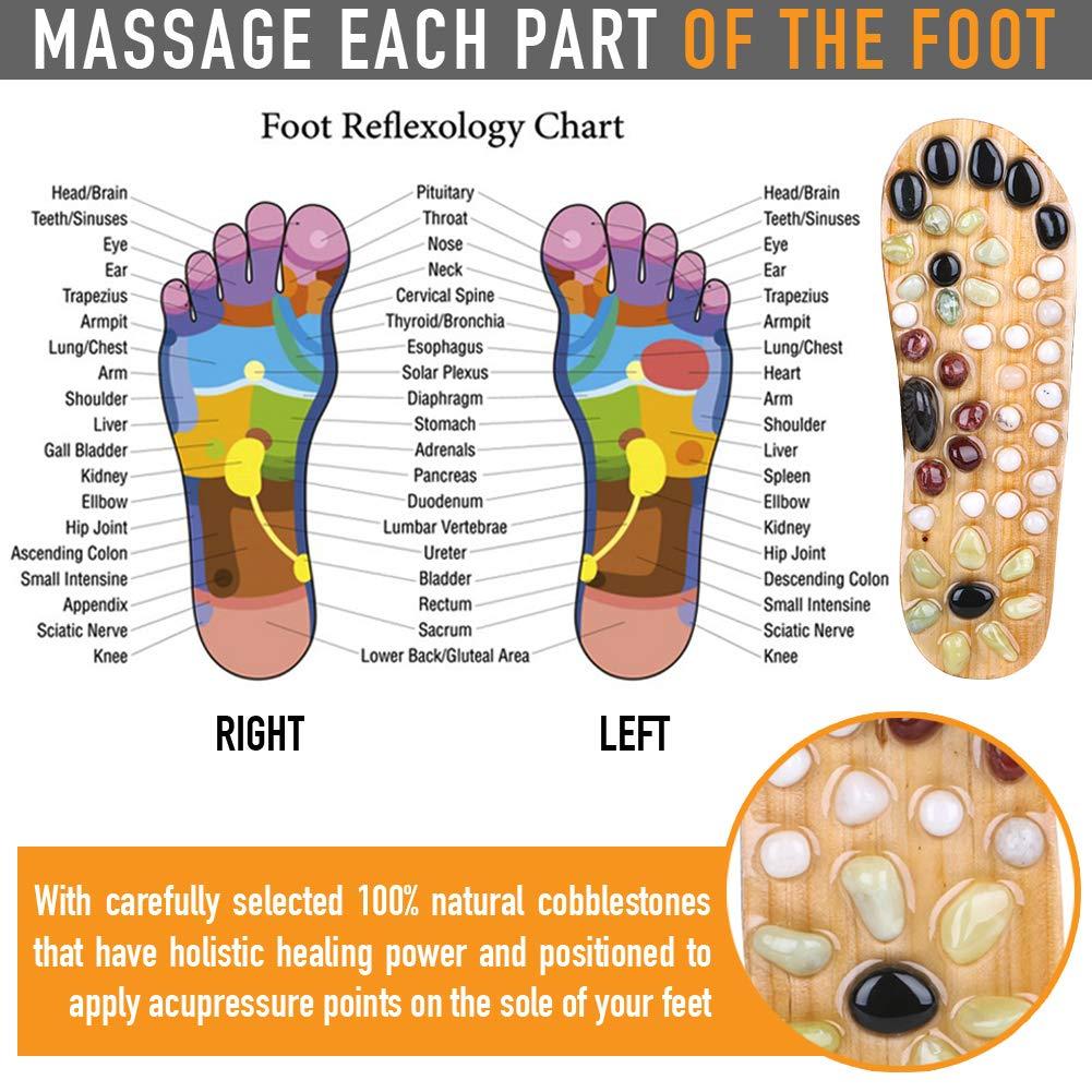 Amazon Neo Reflexology Sandals