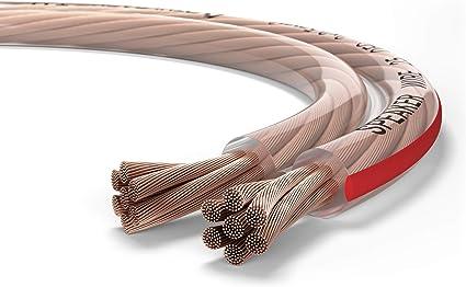 Cavo Casse Acustiche 2x2,5 per Speaker Altoparlanti al metro super Flessibile