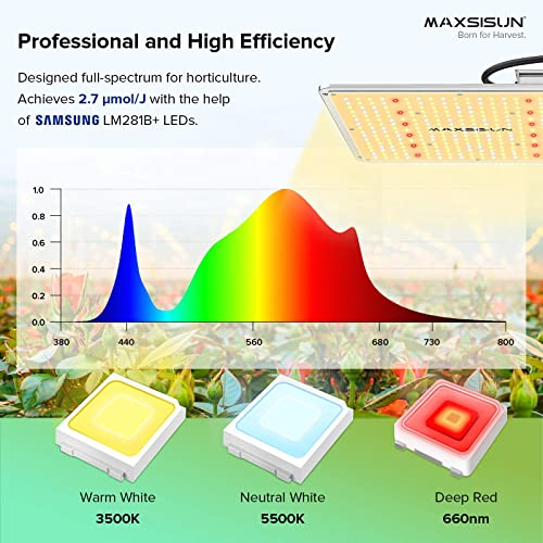MAXSISUN High Performance PB2000 LED Grow Lights with Samsung LEDs and Sosen Driver, Full Spectrum Growing Lamps for Hydroponics Indoor Plants from Seedling to Harvest in a 3 x 3 ft Grow Tent