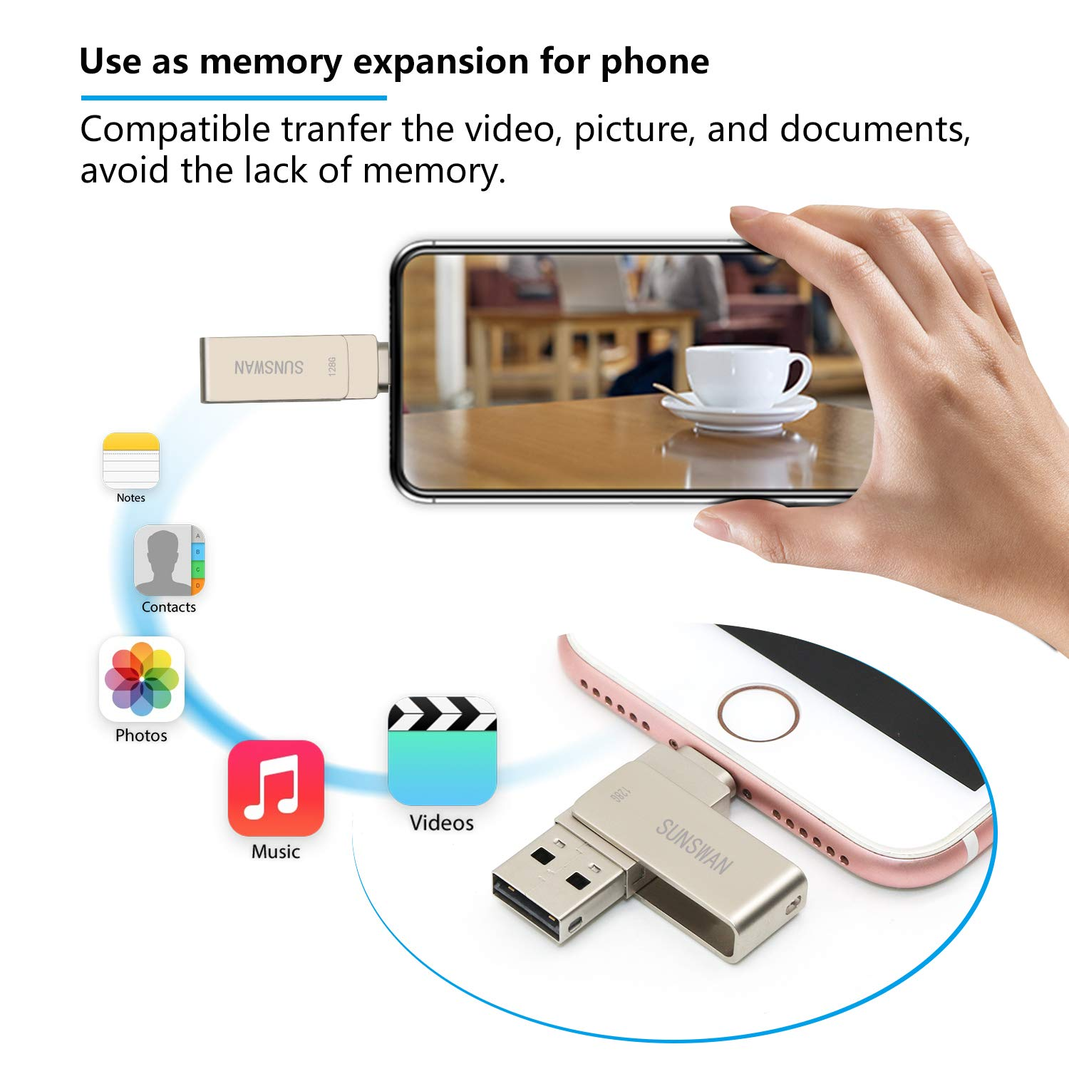 USB Drive 128GB USB Memory Stick iOS Flash Drives for iPhone Photo Stick External Drive Sunswan Compatible iPhone iPad iOS MacBook and Computer (Silver128G-XY) by sunswan (Image #5)
