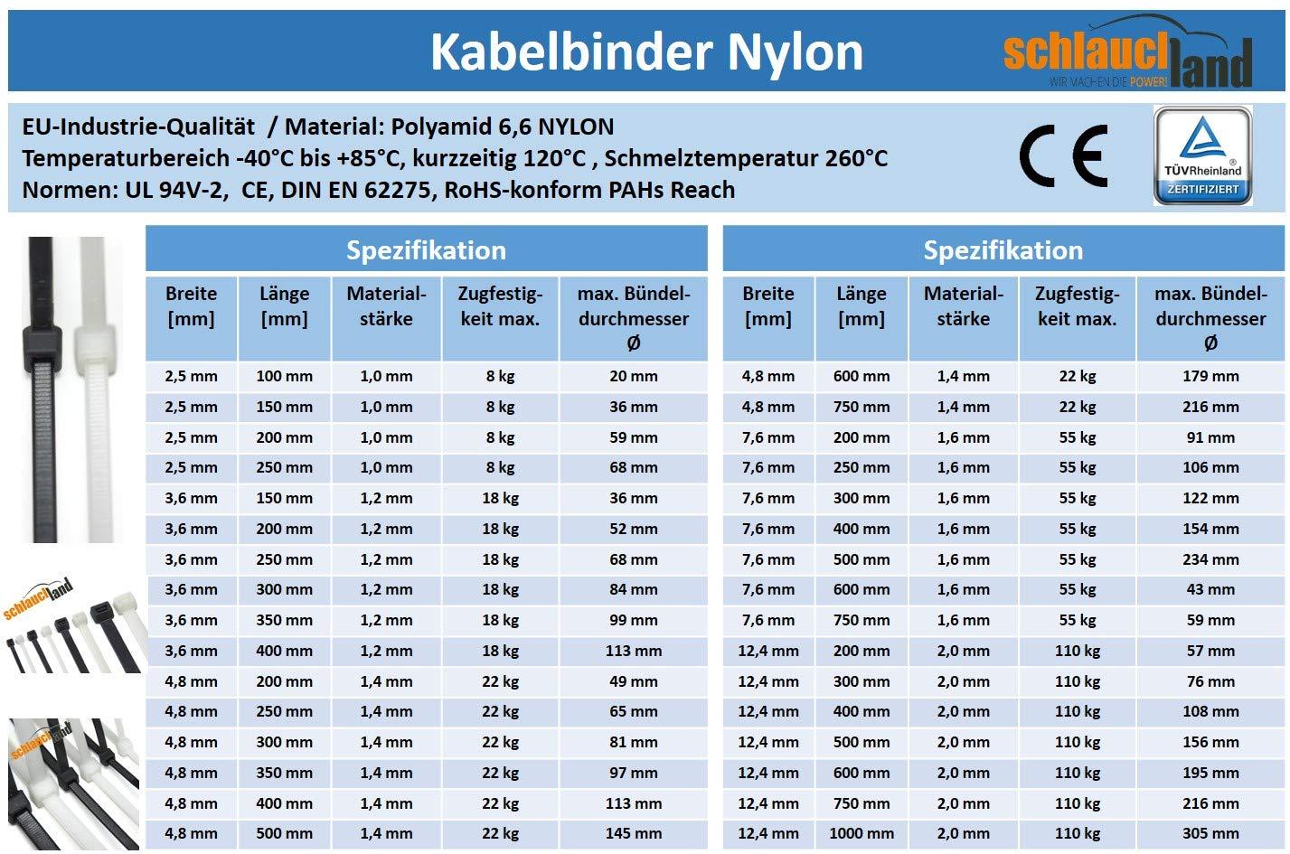 3,6 1-1000 Kabelbinder Nylon schwarz 2,5 7,9 12,4mm *** 10-100cm Set 4,8
