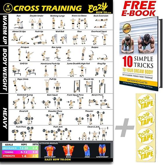 Entrenamiento con Cruz de Banner Póster grande 51 x 73 cm tren Endurance, tono, construir fuerza & Músculo Gimnasio en casa gráfico: Amazon.es: Deportes y ...