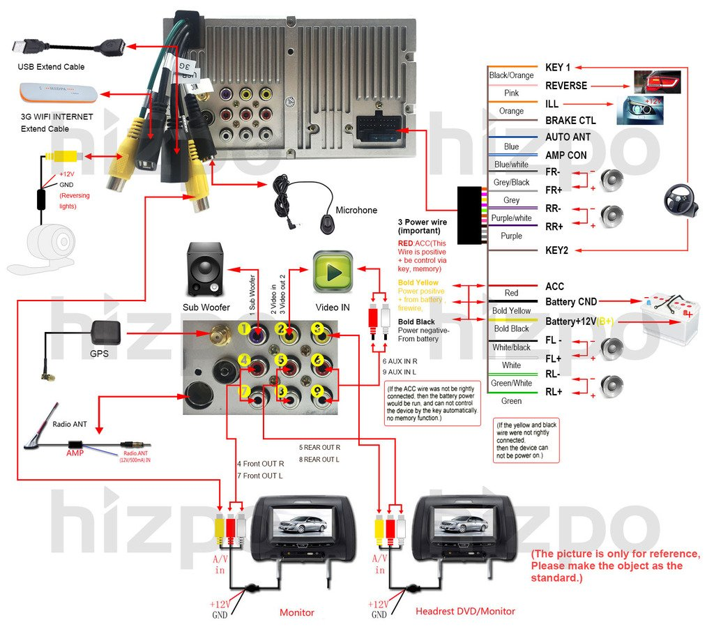2012 Kia Sorento Wiring Harness Guide And Troubleshooting Of Trailer Hizpo Double Din Diagram Free Vehicle 2014