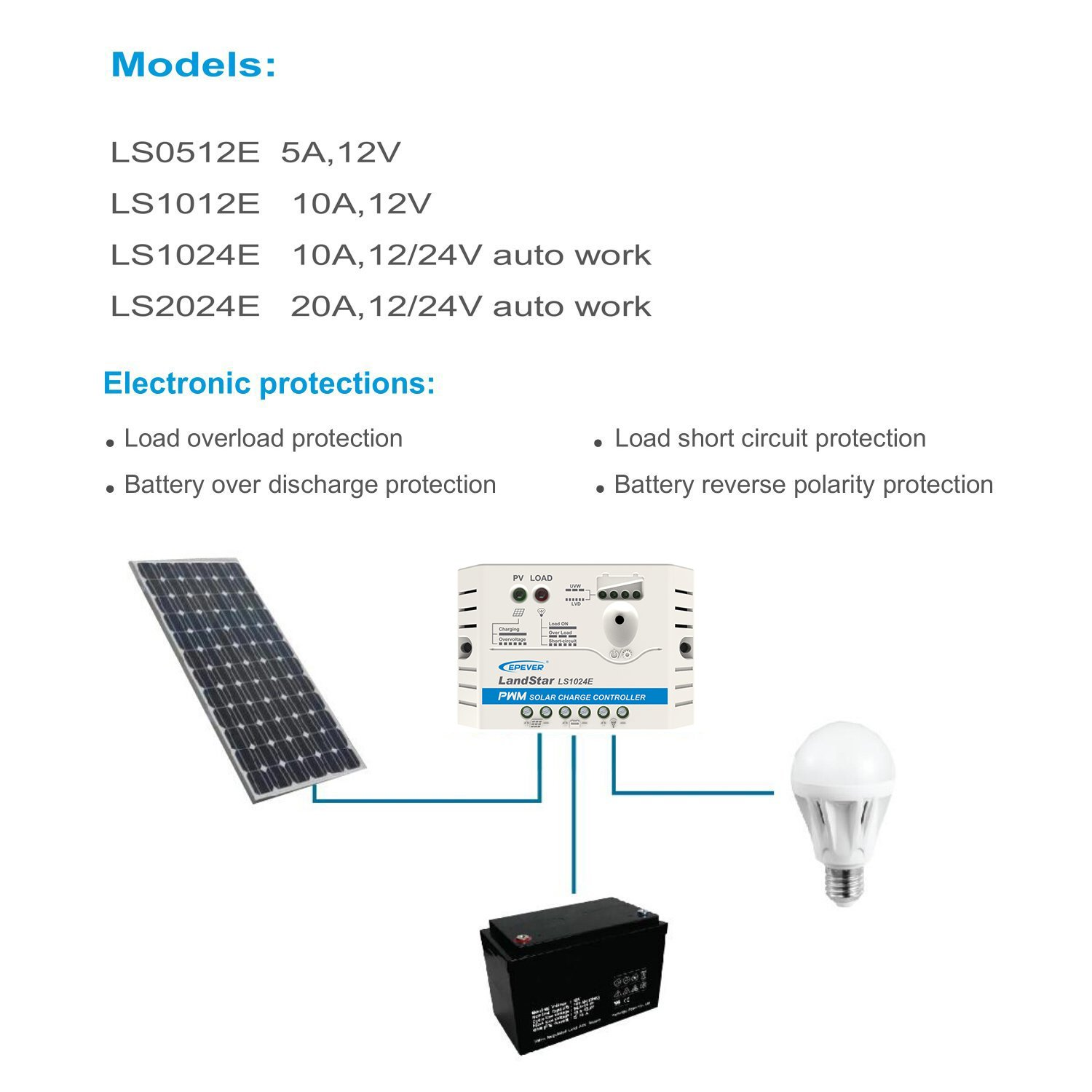 Epever Solar Charge Controller 10a 12v 24v Auto Work Simple Reversepolarityprotection Circuit Has No Voltage Drop Figure Ls1024e Panel Battery Charging Regulator Led Indication For Off Grid Home System