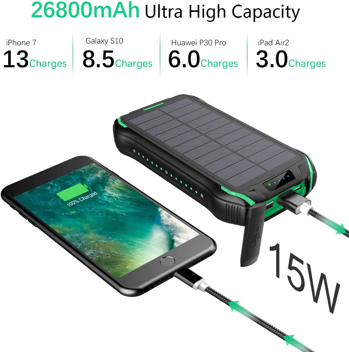 Huge Capacity Backup Battery Compatible Smartphone Tablet and More Portable Charger Battery Pack with 3 Outputs /& 2 Inputs Solar Charger 26800mAh Green Solar Power Bank Micro USB & Type-C