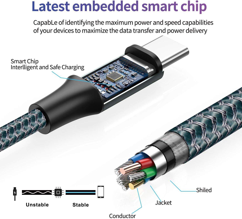 USB Typ C Kabel Xperia XZ 3A USB C Ladekabel und Datenkabel Nylon geflochten Fast Charge Sync schnellladekabel f/ür Samsung S10//S9//S8+ GIANAC Huawei P30//P20//P10,Google Pixel 2Pack 2M+2M