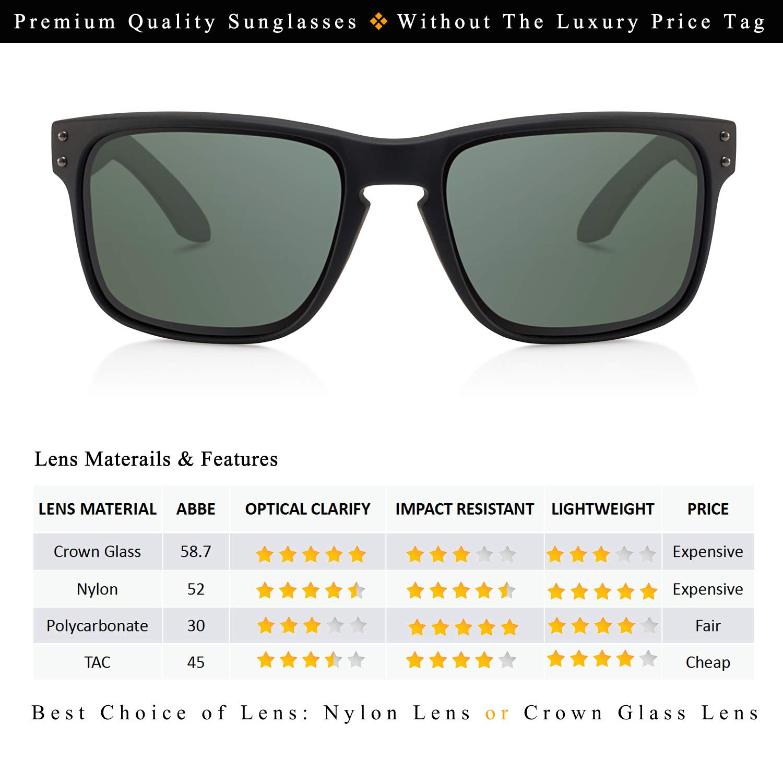 Polarized Sunglasses for Men 100% UV Protection Wayfarer Sun Glasses for Driving Men Clear Vision - Rectangular TR90 Frames by Per Meglio (Image #2)