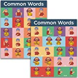 American Sign Language Poster Pack - ASL for Kids Common Words 2 Pack. Sign Language for Kids to Learn Everyday Signs