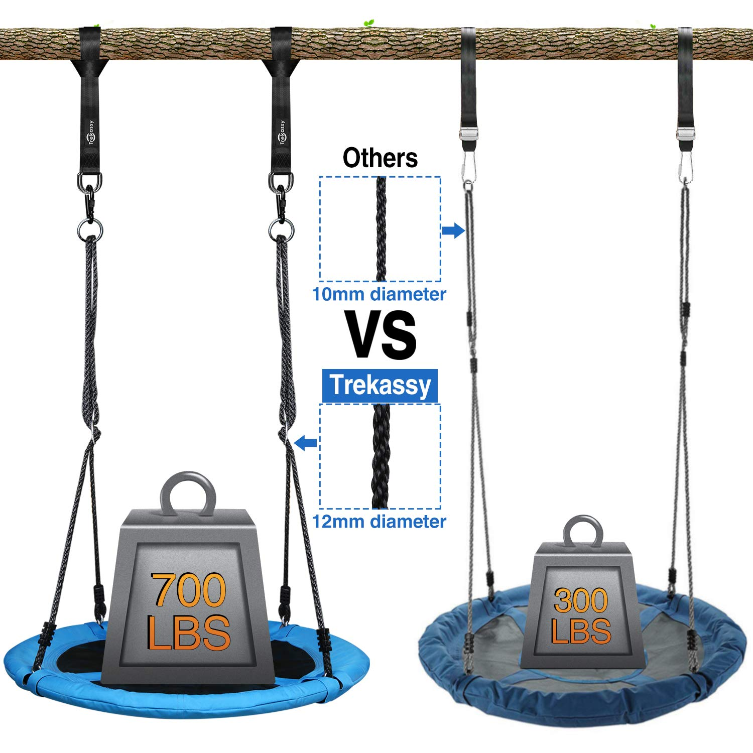Trekassy 700lb Saucer Tree Swing for Kids Adults 40 Inch 900D Oxford Waterproof Frame with 2 Hanging Straps by Trekassy (Image #4)
