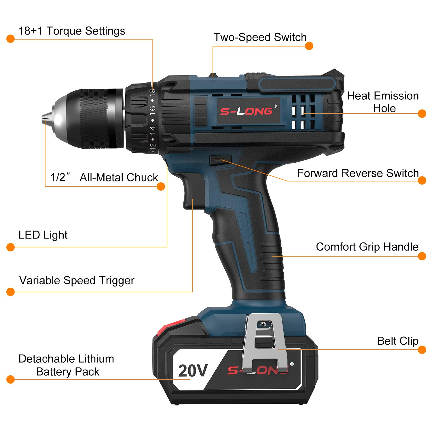 20V Cordless Drill with 2 Batteries and Charger,1/2 Inch Cordless Drill Set,Variable Speed Drill Driver Cordless by S-LONG by S-LONG (Image #3)