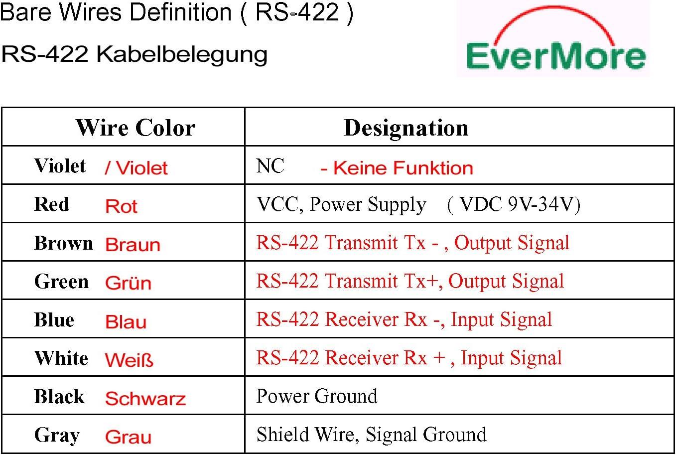 RS-422: Marino 12 canales de receptor SA 320 de satélite GPS de ...