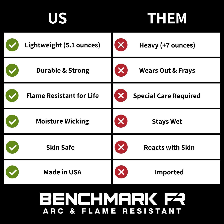 Made in USA 5.1 oz Ultra Lightweight FR Shirt NPFA 2112 /& CAT 2 Navy Advanced FR Materials Medium Men/'s FRC with 9 Cal rating Moisture Wicking Benchmark FR Silver Bullet