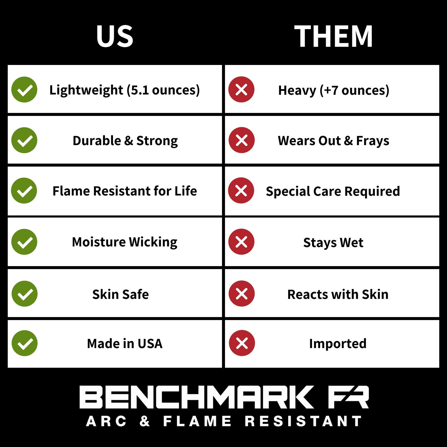 Benchmark FR Silver Bullet, 5.1 oz Ultra Lightweight FR Shirt, NPFA 2112 & CAT 2, Moisture Wicking, Men's FRC with 9 Cal rating, Made in USA, Advanced FR Materials, Beige, Large by Benchmark FR (Image #9)