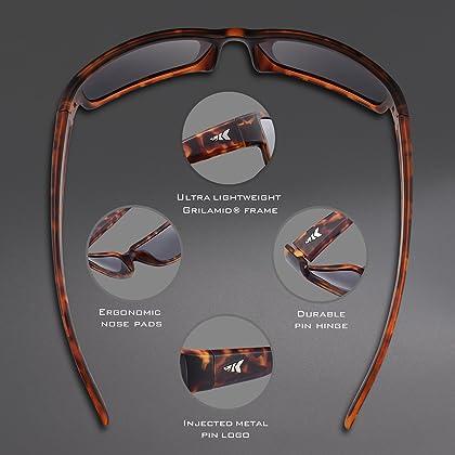 87c6d61c21 ... KastKing Skidaway Polarized Sport Sunglasses for Men and Women