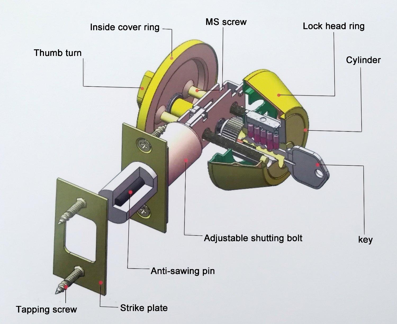 TOGU ANSI GRADE 3 Heavy Duty Single Cylinder Deadbolt with Adjustable Backset,KW1 Keyways,Front Door lock For Home Entry Doors,Satin Nickel