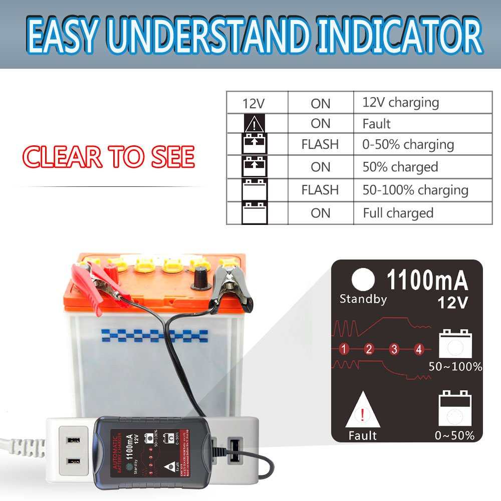 LST 12V 1.1Amp Automatic Battery Charger Maintainer Trickle Charger for Car Motorcycle Lawn Mower RV SLA ATV AGM GEL CELL WET& FLOODED Lead Acid Batteries by LEICESTERCN (Image #4)