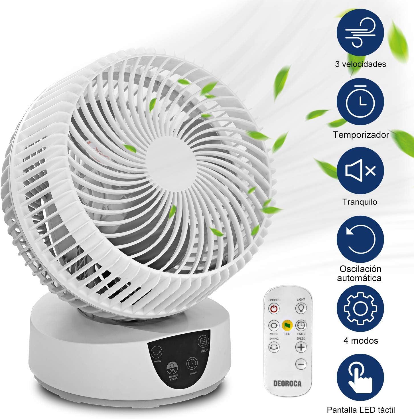 ICARE Ventiladores Sobremesas, Ventiladores Pequeños y Silenciosos de Mesa para Oficina Hogar Ventilador Frío con Pantalla LED de Temporizador, Circulante Oscilante, 3 Velocidades, 4 Modos