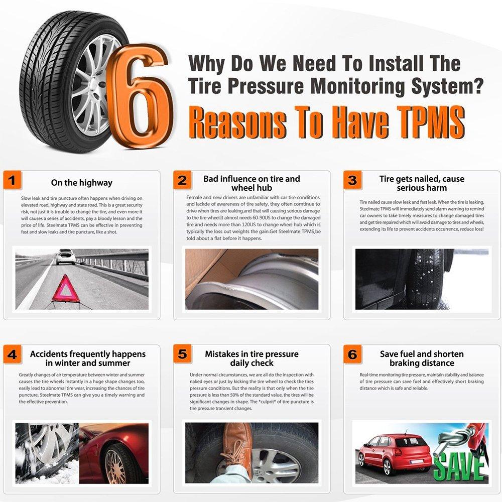 Good Amazon.com: Tire Pressure Monitoring System TPMS Solar Powered + 4 External  Sensor Tire Pressure Wireless Intelligent LCD Display System 4 Tiresu0027  Pressure ...