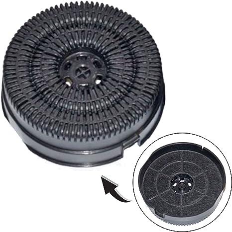 Spares2go Tipo 58 cfc00936 carbón carbono filtro de aire para IKEA Campana Extractor Ventilación: Amazon.es: Hogar