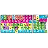Cubase / Nuendo - New Color Keyboard Shortcut Sticker