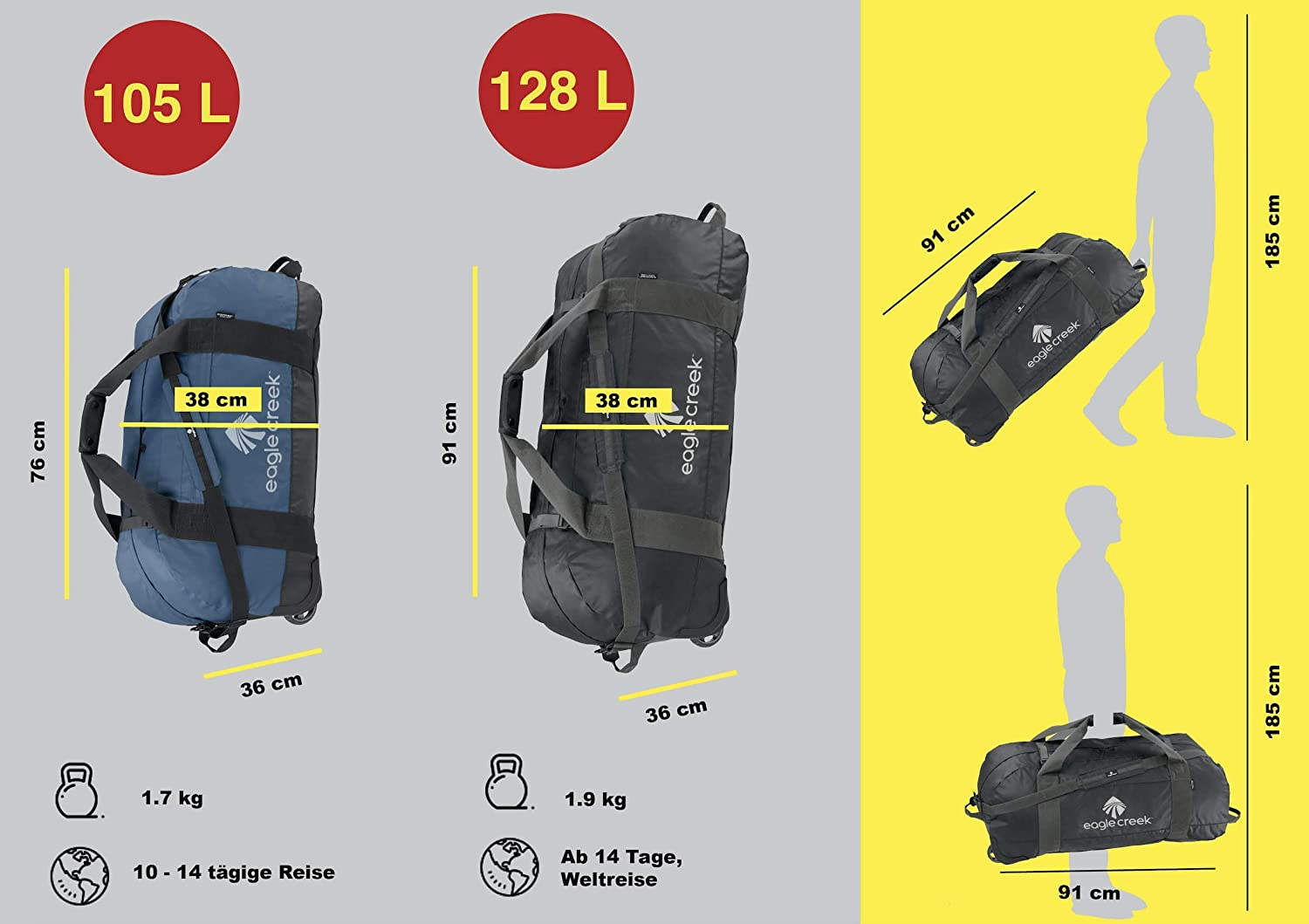 Travel Gear Luggage No Matter What X-Large Rolling Duffel