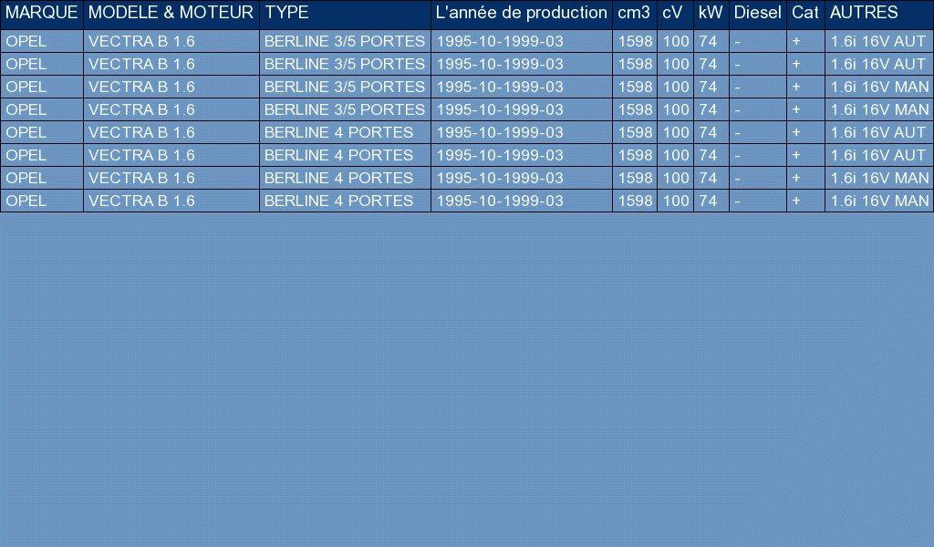 pour VECTRA B 1.6 HATCHBACK SED/ÁN 100hp 1995-1999 ETS-EXHAUST 1297 Silencioso Intermedio