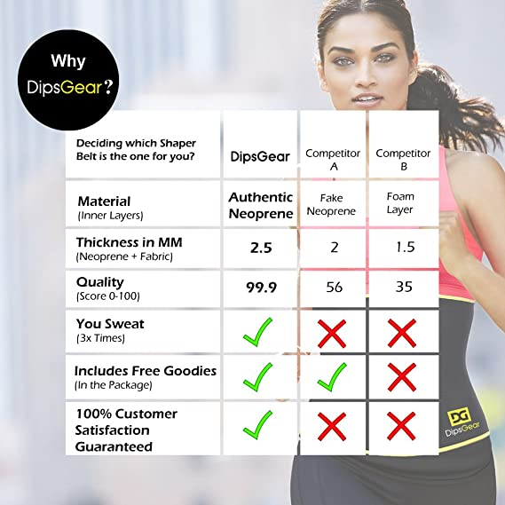 9706b58c17b1f DipsGear Neoprene Neotex Fabric Non-Tearable Sweat Slim Belt Body Shaper  (Black and Yellow