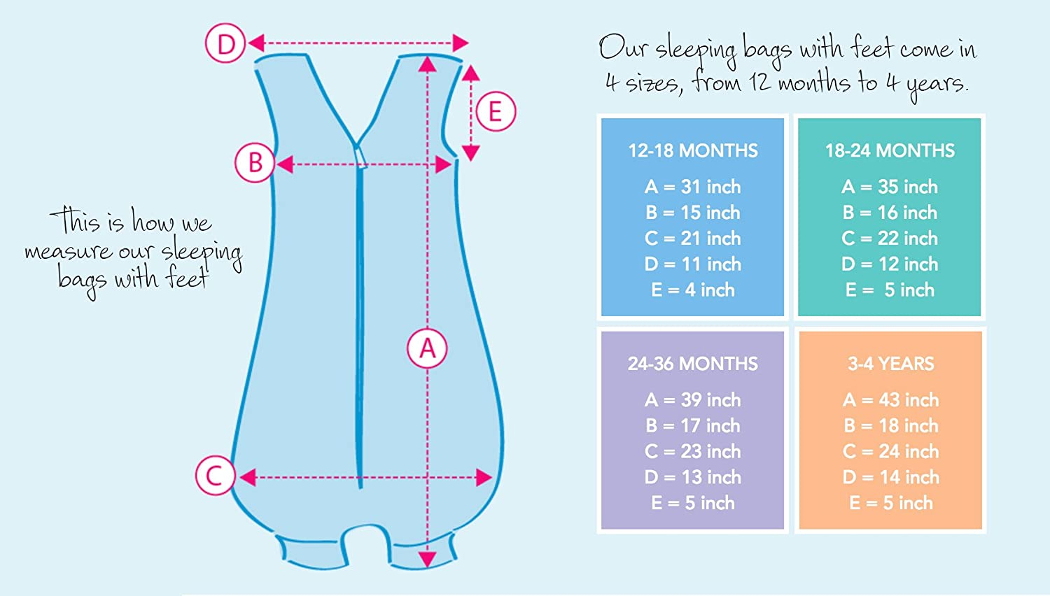 Amazon.com: SlumberSafe Summer Sleeping Bag with Feet Early Walker 0.5 Tog, Blue Stripes, 18-24 Months/35 inch: Baby