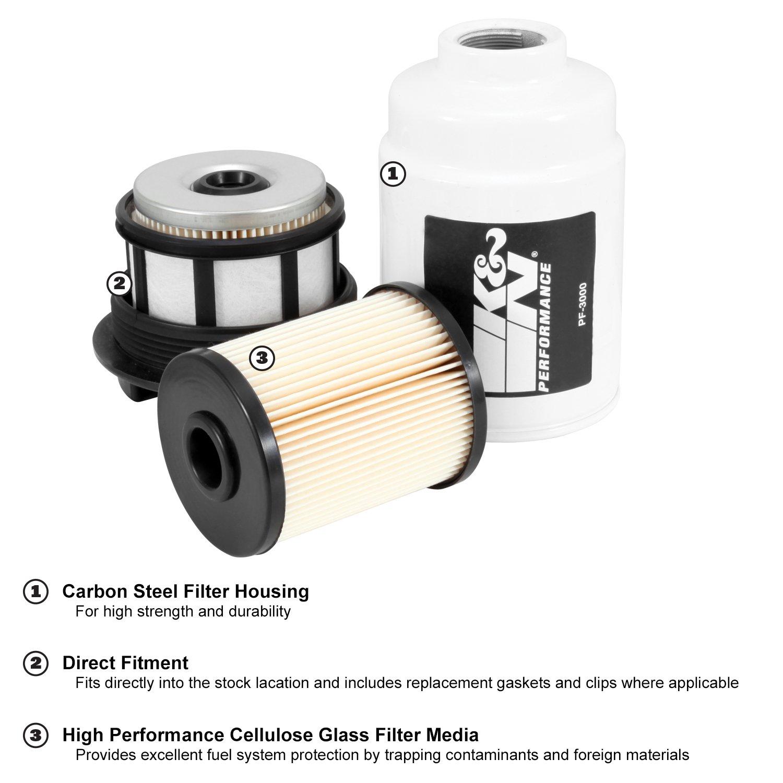 K/&N PF-3000 Fuel Filter