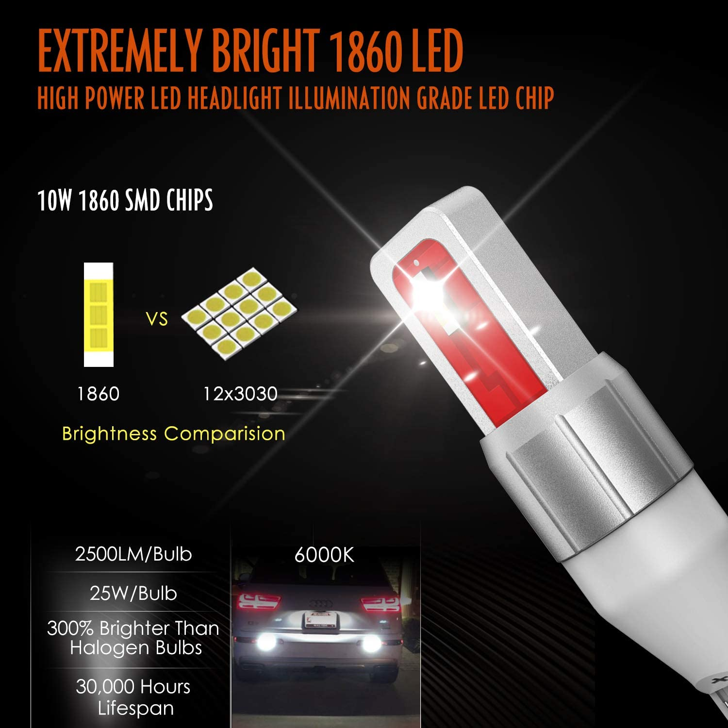 Pulilang T15 921 LED Reverse Light Bulbs Pack of 2 40W 5000LM 6000K Xenon White Extremely Bright CSP 1860 SMD 912 T16 906 904 902 W16W Backup Light Bulbs 12-24V No-Polarity For Cars Trucks
