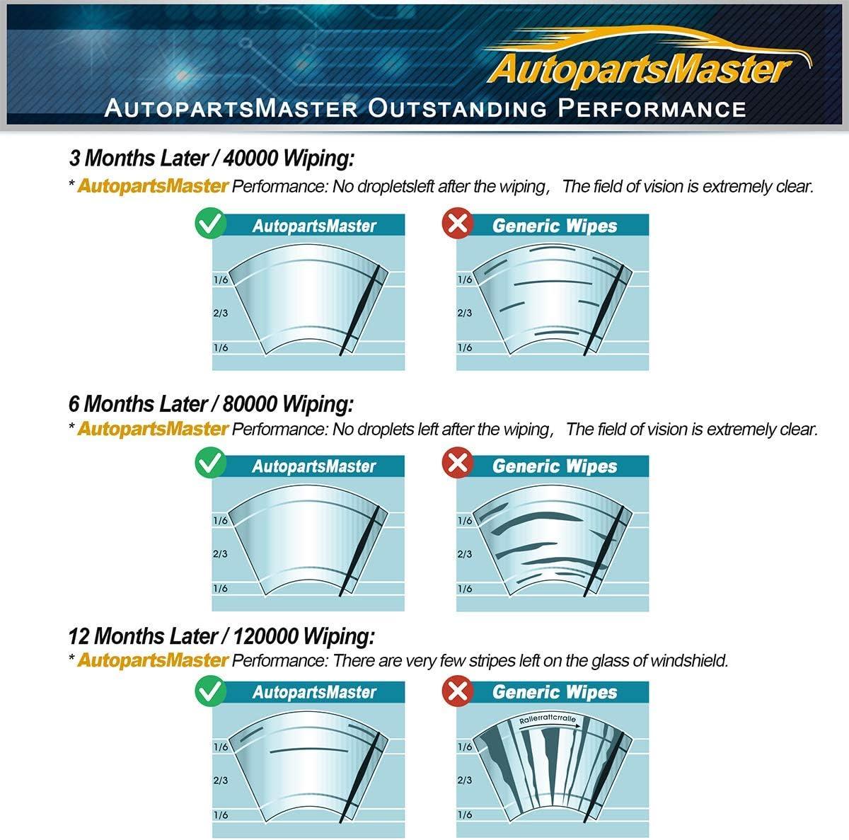 Windshield wiper blades Hybrid Front Window U J hook wiper 26 19 fit Wiper Car Windshield wiper blades NO.19E01-1 by AutopartsMaster set of 2