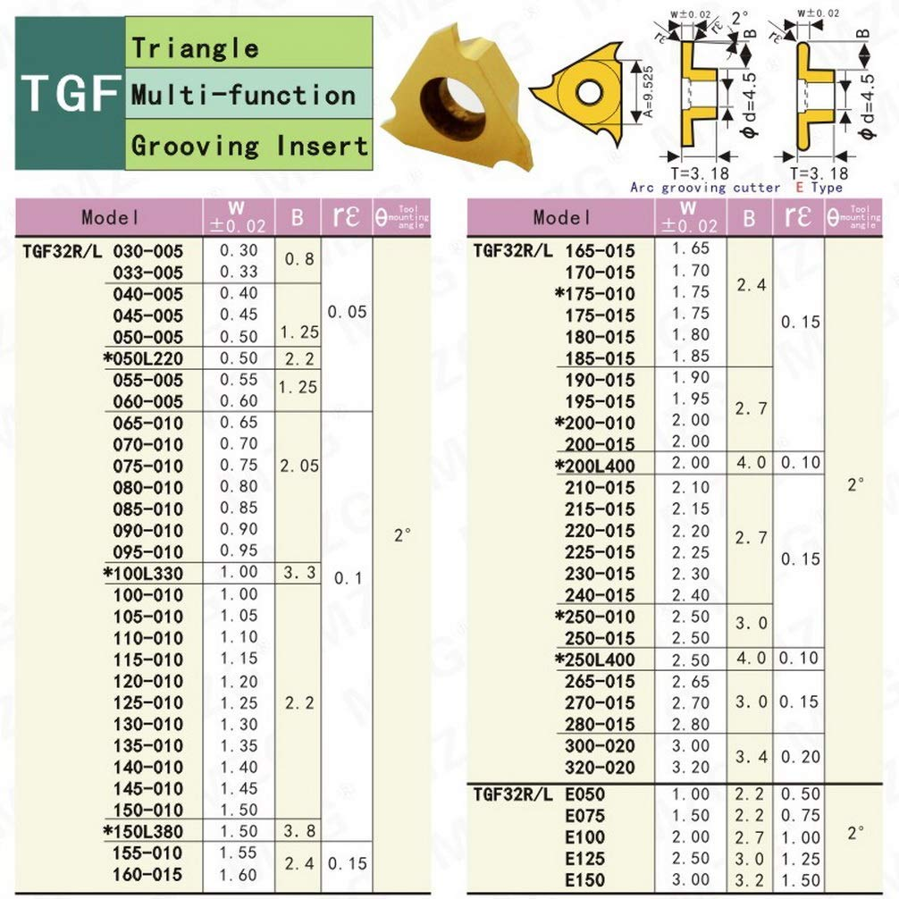 TGF32R150 ZP15 Maifix TGF External Small Groove Cutting Parting CNC Lathe Mahining Carbide Grooving Inserts